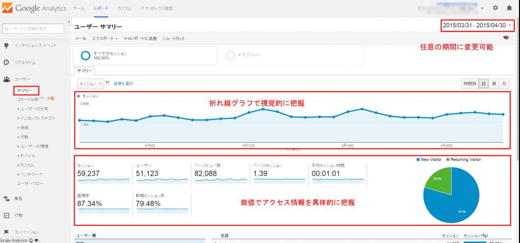 【7】ユーザーレポート