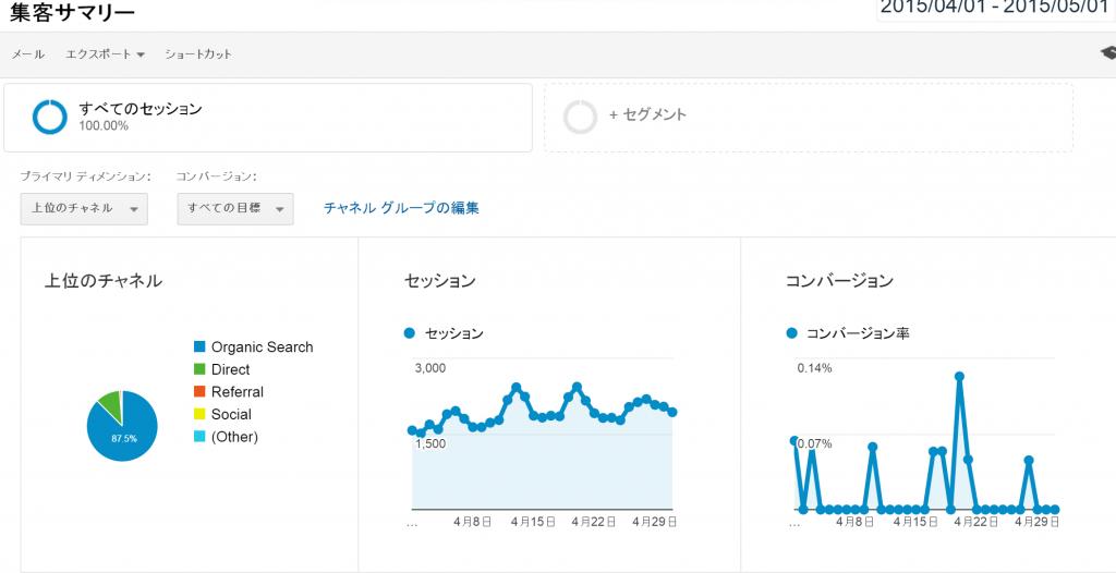 【20】集客サマリーレポート