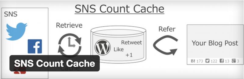 SNS_Count_Cache