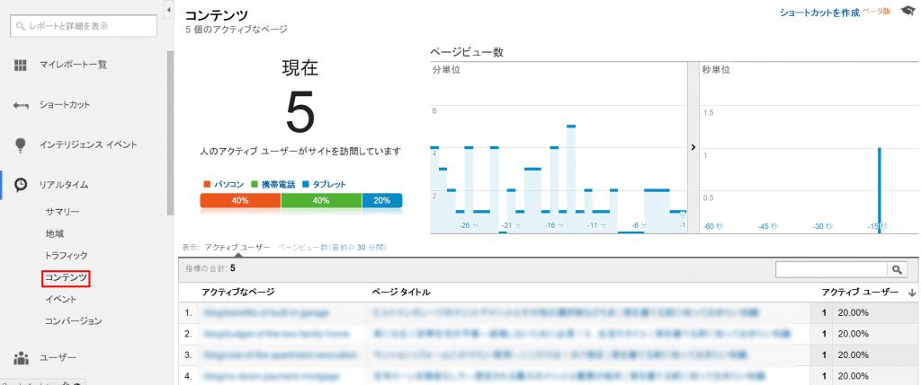 【5】リアルタイムレポート
