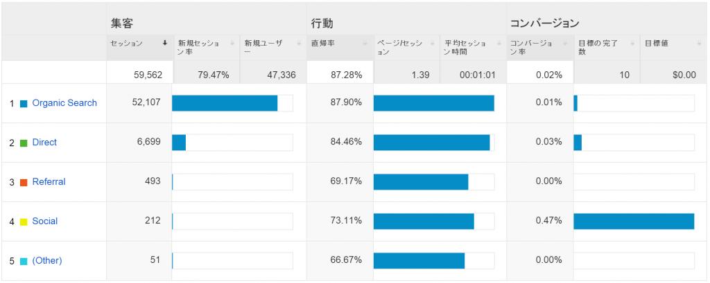 【20】集客サマリーレポート2
