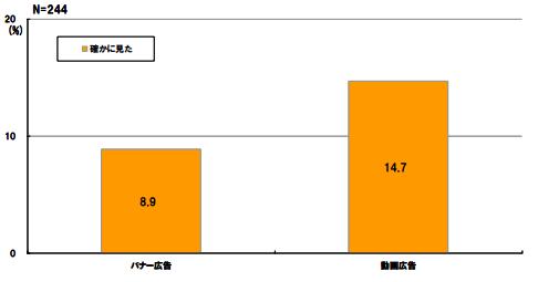 %e5%8b%95%e7%94%bb%e9%9d%99%e6%ad%a2%e7%94%bb%e5%8d%b0%e8%b1%a1%e5%ba%a6%e3%81%ae%e9%81%95%e3%81%84