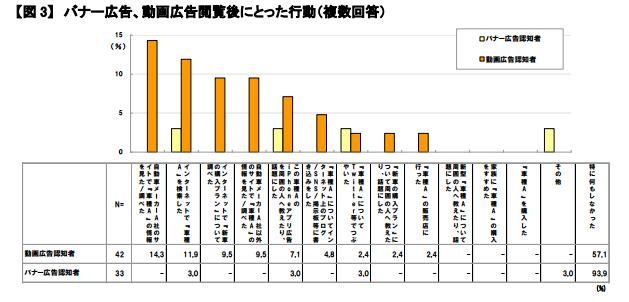 %e3%82%b3%e3%83%b3%e3%83%90%e3%83%bc%e3%82%b8%e3%83%a7%e3%83%b3%e5%8a%b9%e6%9e%9c